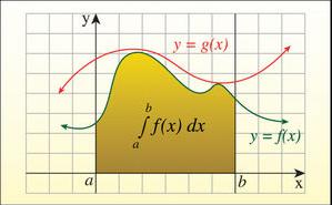 Kalkulus Integral B (PMAT I/2020/2021) -NEW